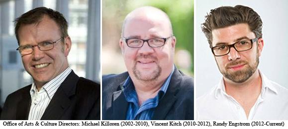 Directors OOAC